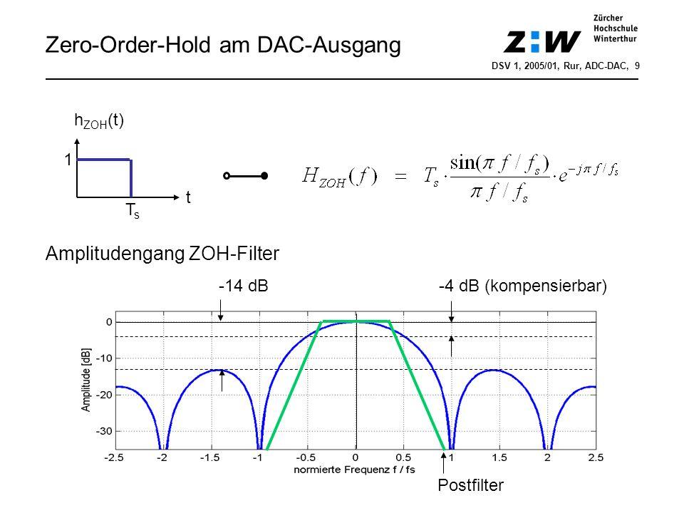 Zero-Order-Hold am DAC-Ausgang t h ZOH (t) -4 dB (kompensierbar) -14 dB Amplitudengang ZOH-Filter Postfilter TsTs 1 DSV 1, 2005/01, Rur, ADC-DAC, 9