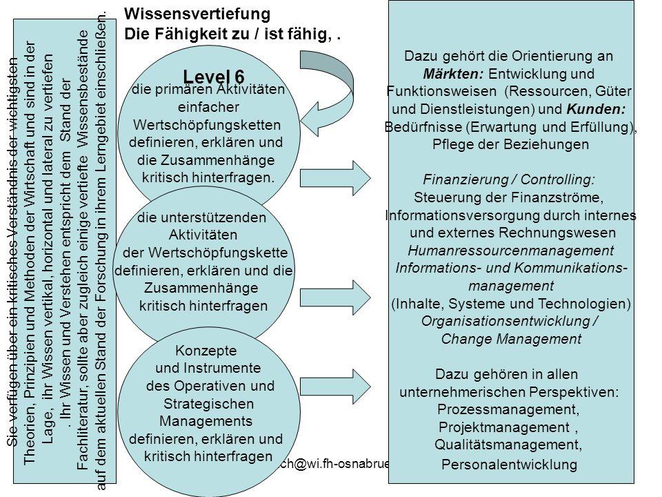 gehmlich@wi.fh-osnabrueck.de14 Sie verfügen über ein kritisches Verständnis der wichtigsten Theorien, Prinzipien und Methoden der Wirtschaft und sind