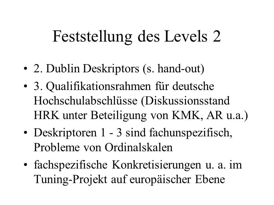 Feststellung des Levels 2 2. Dublin Deskriptors (s. hand-out) 3. Qualifikationsrahmen für deutsche Hochschulabschlüsse (Diskussionsstand HRK unter Bet