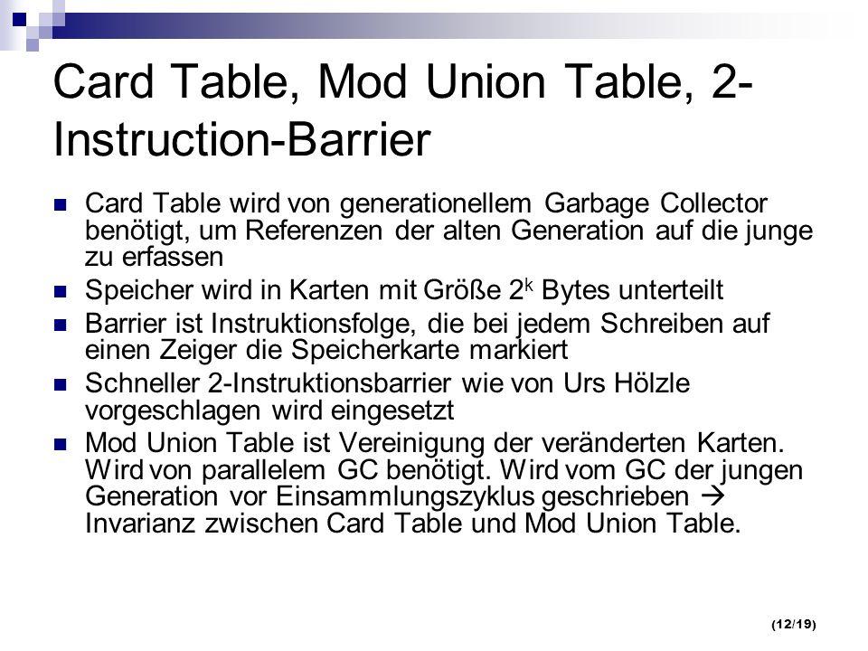 (12/19) Card Table, Mod Union Table, 2- Instruction-Barrier Card Table wird von generationellem Garbage Collector benötigt, um Referenzen der alten Generation auf die junge zu erfassen Speicher wird in Karten mit Größe 2 k Bytes unterteilt Barrier ist Instruktionsfolge, die bei jedem Schreiben auf einen Zeiger die Speicherkarte markiert Schneller 2-Instruktionsbarrier wie von Urs Hölzle vorgeschlagen wird eingesetzt Mod Union Table ist Vereinigung der veränderten Karten.