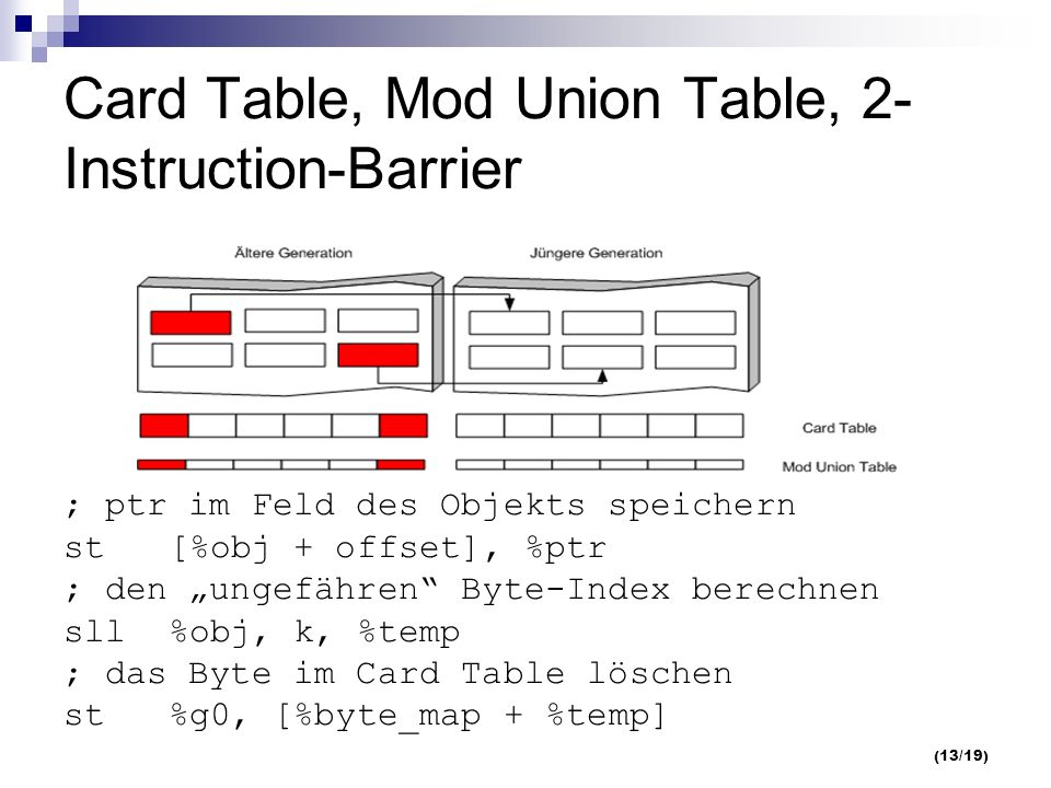(13/19) Card Table, Mod Union Table, 2- Instruction-Barrier ; ptr im Feld des Objekts speichern st[%obj + offset], %ptr ; den ungefähren Byte-Index berechnen sll%obj, k, %temp ; das Byte im Card Table löschen st%g0, [%byte_map + %temp]