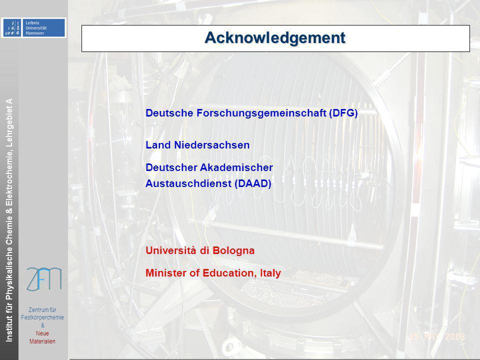 Institut für Physikalische Chemie & Elektrochemie, Lehrgebiet A.ppt Zentrum für Festkörperchemie & Neue Materialien Columbus 2010 Acknowledgement Deut