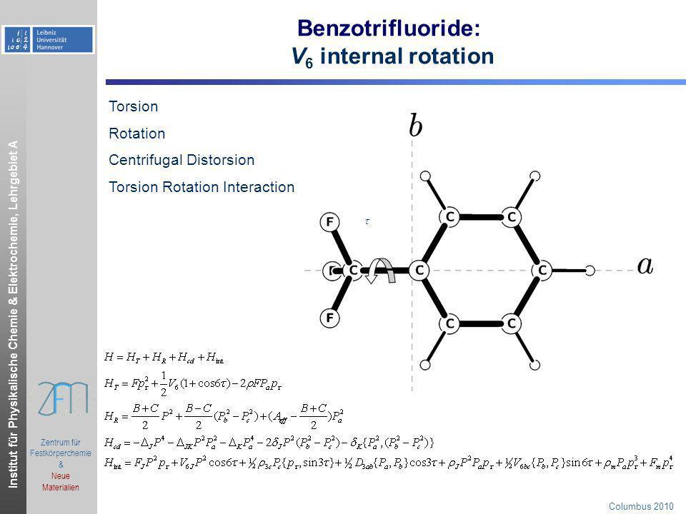 Institut für Physikalische Chemie & Elektrochemie, Lehrgebiet A.ppt Zentrum für Festkörperchemie & Neue Materialien Columbus 2010 Benzotrifluoride: V 6 internal rotation barrier with 7 digit accuracy barrier to internal rotation V 6 = 3.229948(3) cm -1 Vadim V.