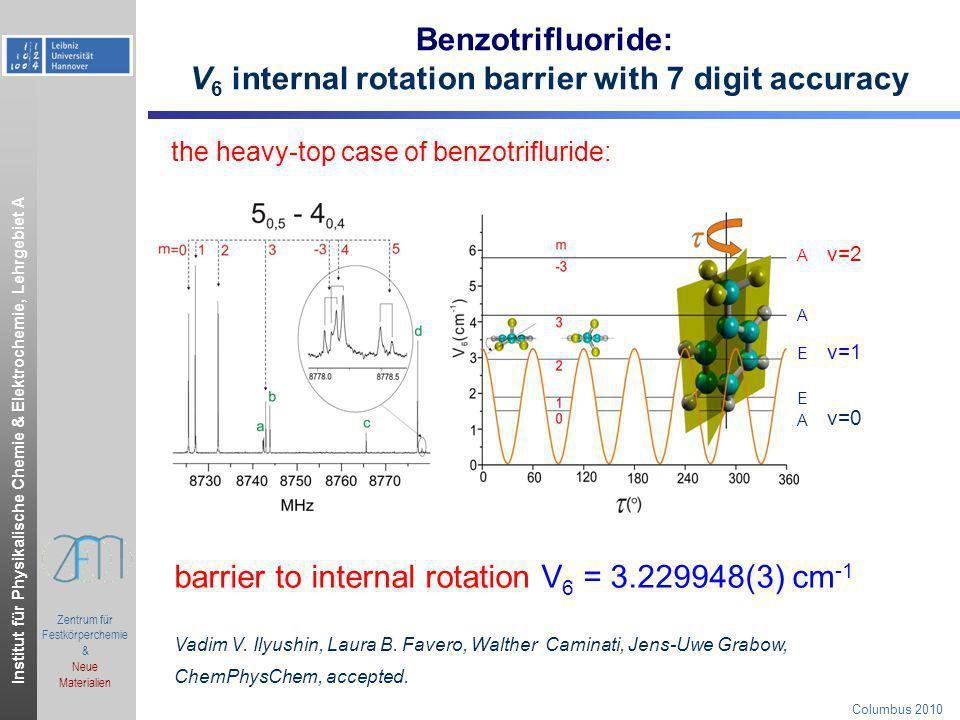 Institut für Physikalische Chemie & Elektrochemie, Lehrgebiet A.ppt Zentrum für Festkörperchemie & Neue Materialien Columbus 2010 para-tolualdehyde: J = 34 33 a R-band T 50 K required broken diffusion pump heaters!