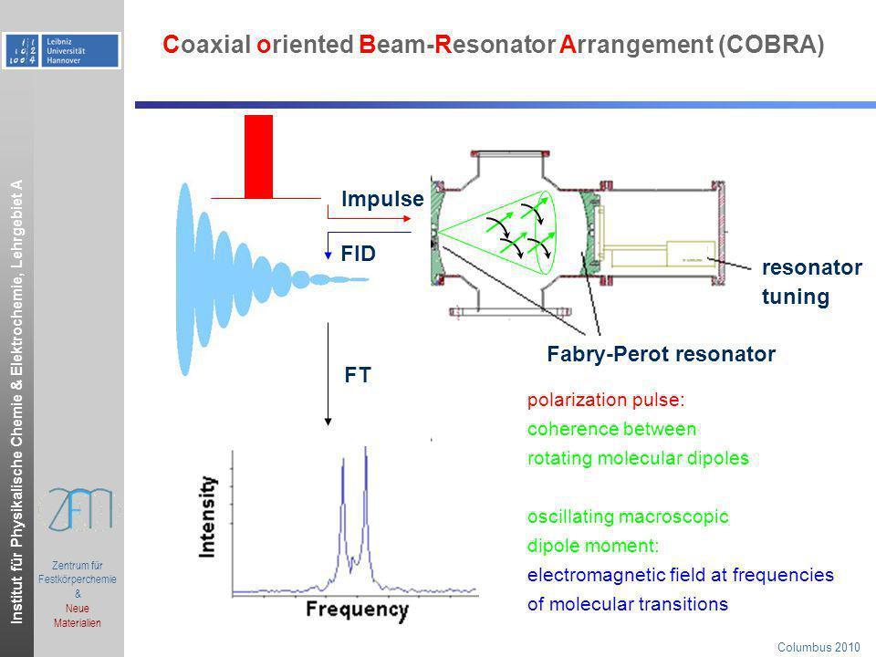 Institut für Physikalische Chemie & Elektrochemie, Lehrgebiet A.ppt Zentrum für Festkörperchemie & Neue Materialien Columbus 2010 coaxially oriented beam resonator arrangement (COBRA) FTMW-Spectrometer