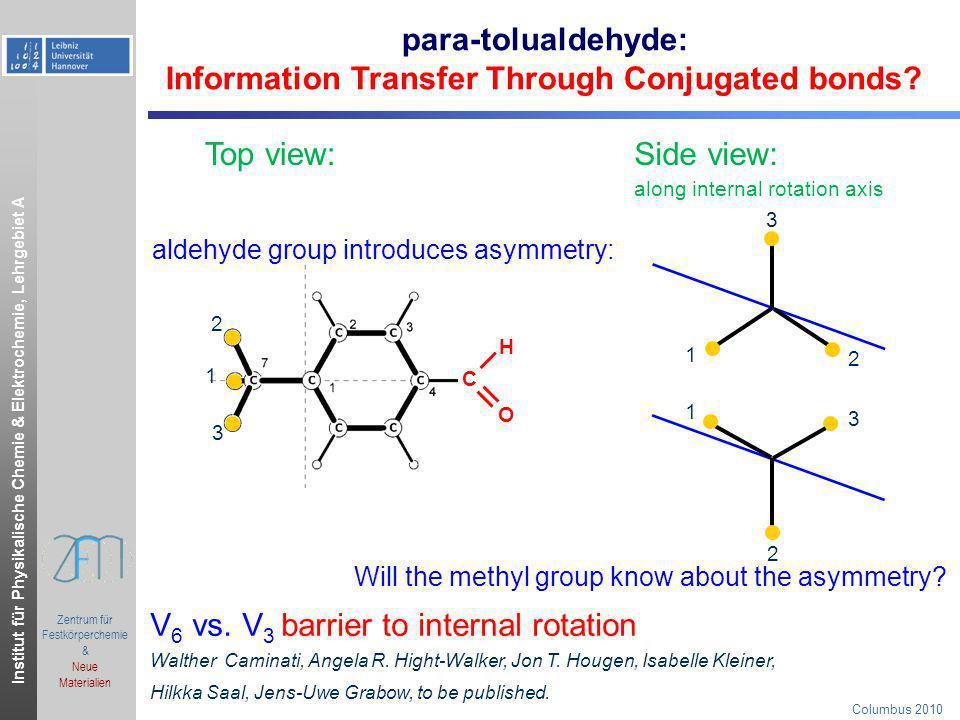 Institut für Physikalische Chemie & Elektrochemie, Lehrgebiet A.ppt Zentrum für Festkörperchemie & Neue Materialien Columbus 2010 Internal rotation: Permutation-Inversion (PI) group theoretical considerations -CH 3 top: C 3 permutation-inversion symmetry: C 3 -C 6 H 4 -CHO frame: C s point group symmetry:E, Molecular symmetry group: G 6 C 3 axis C3C3 EC3C3 C3²C3² E(123)(123)² = (132) A1A1 111 E1 * 1 * H.