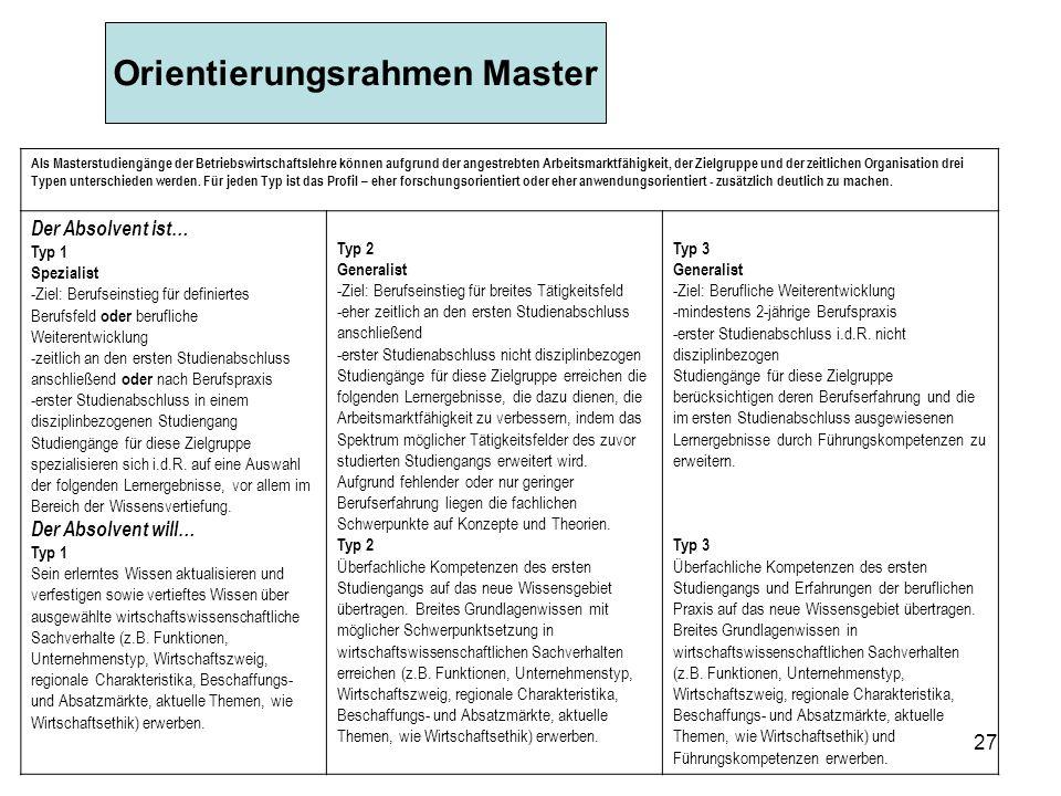 27 Als Masterstudiengänge der Betriebswirtschaftslehre können aufgrund der angestrebten Arbeitsmarktfähigkeit, der Zielgruppe und der zeitlichen Organisation drei Typen unterschieden werden.