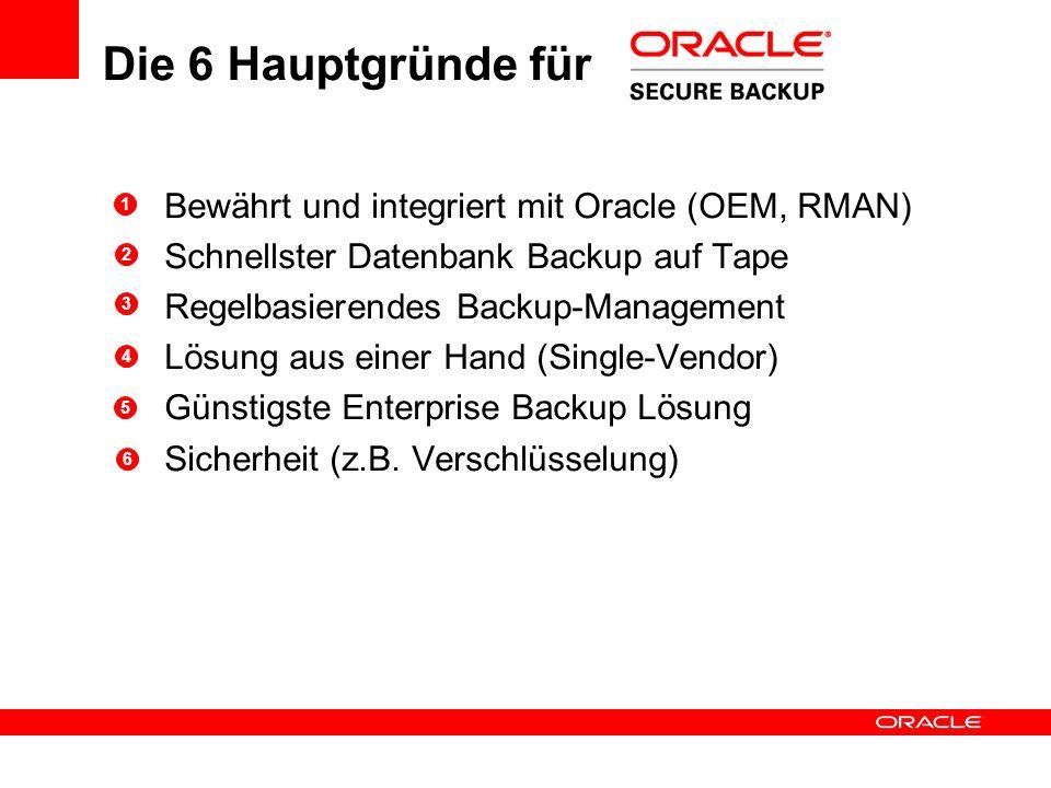 Die 6 Hauptgründe für Bewährt und integriert mit Oracle (OEM, RMAN) Schnellster Datenbank Backup auf Tape Regelbasierendes Backup-Management Lösung au