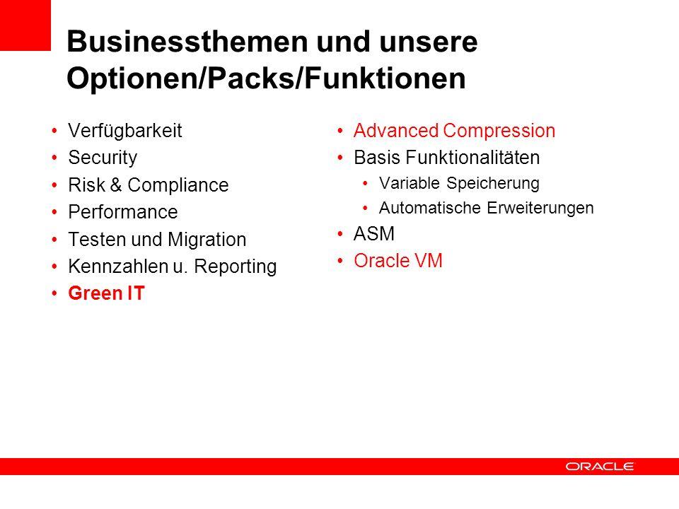 Businessthemen und unsere Optionen/Packs/Funktionen Verfügbarkeit Security Risk & Compliance Performance Testen und Migration Kennzahlen u. Reporting