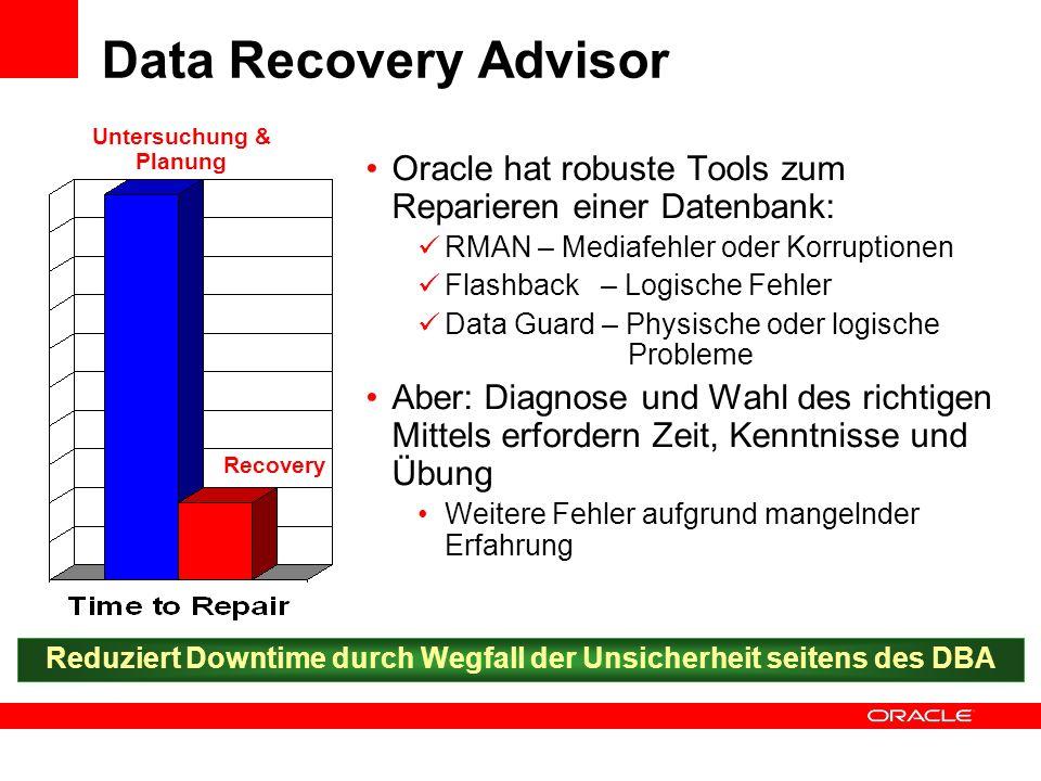 Data Recovery Advisor Oracle hat robuste Tools zum Reparieren einer Datenbank: RMAN – Mediafehler oder Korruptionen Flashback – Logische Fehler Data G