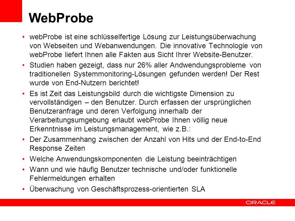 WebProbe webProbe ist eine schlüsselfertige Lösung zur Leistungsüberwachung von Webseiten und Webanwendungen. Die innovative Technologie von webProbe
