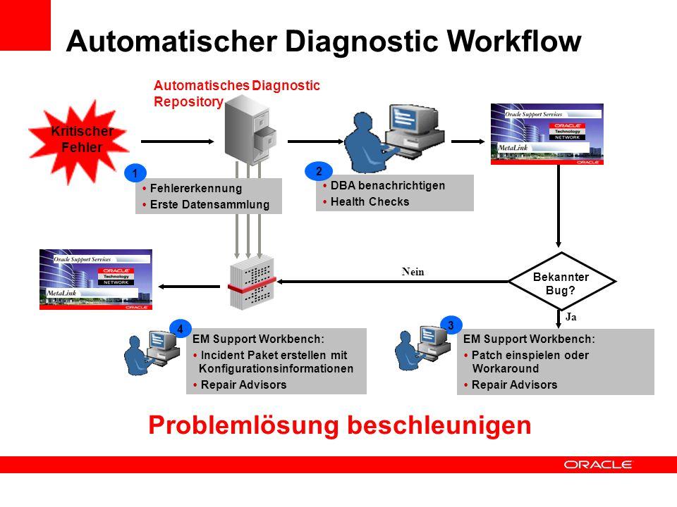 Automatischer Diagnostic Workflow Automatisches Diagnostic Repository Bekannter Bug? Ja EM Support Workbench: Patch einspielen oder Workaround Repair