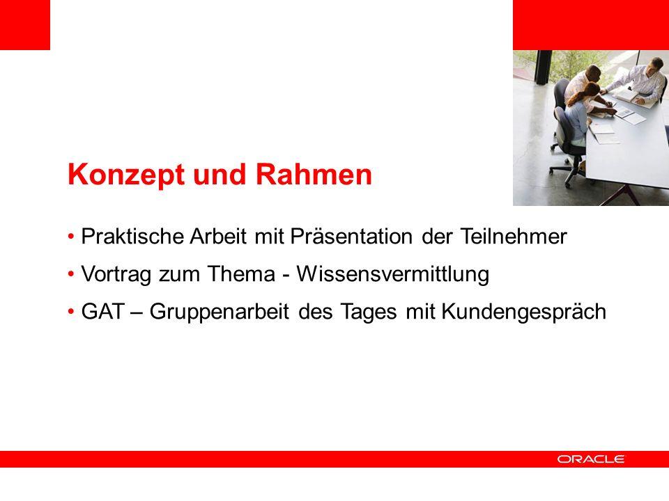Konzept und Rahmen Praktische Arbeit mit Präsentation der Teilnehmer Vortrag zum Thema - Wissensvermittlung GAT – Gruppenarbeit des Tages mit Kundenge