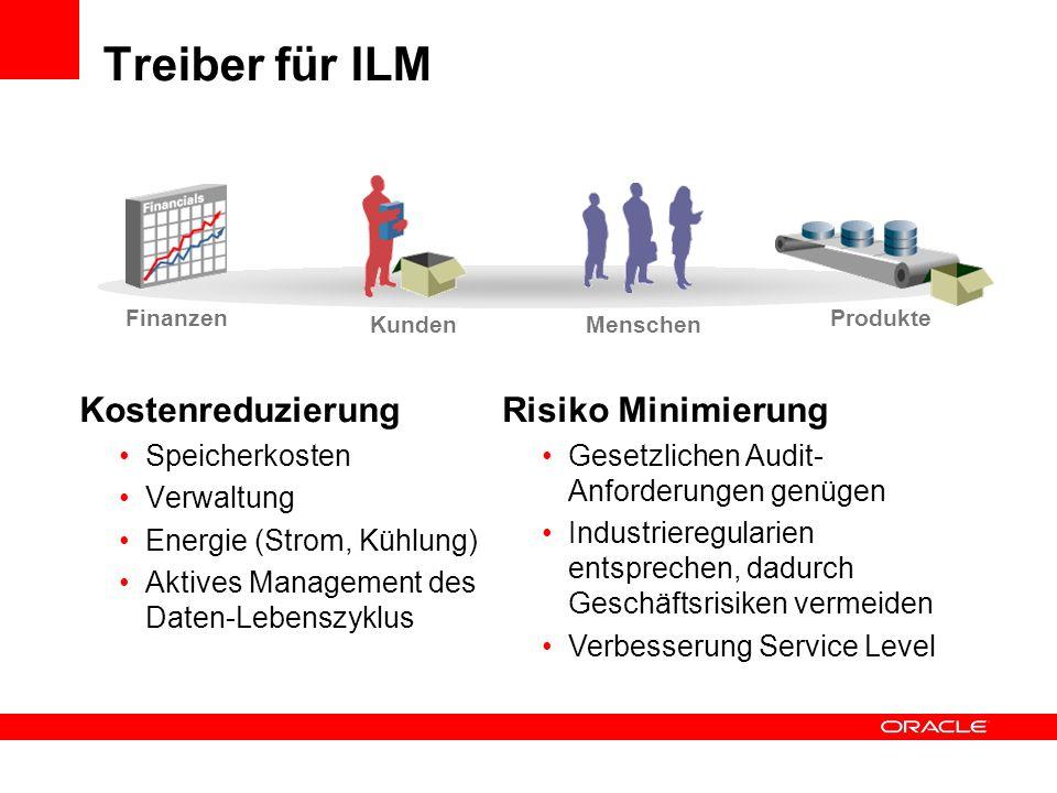 Treiber für ILM Kostenreduzierung Speicherkosten Verwaltung Energie (Strom, Kühlung) Aktives Management des Daten-Lebenszyklus Kunden FinanzenProdukte