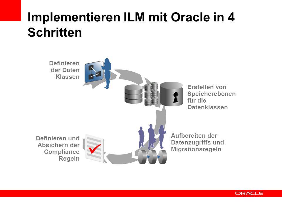 Implementieren ILM mit Oracle in 4 Schritten Definieren der Daten Klassen Erstellen von Speicherebenen für die Datenklassen Aufbereiten der Datenzugri