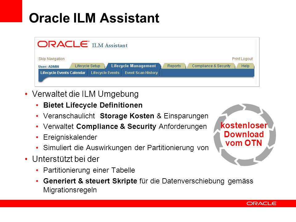 Oracle ILM Assistant Verwaltet die ILM Umgebung Bietet Lifecycle Definitionen Veranschaulicht Storage Kosten & Einsparungen Verwaltet Compliance & Sec