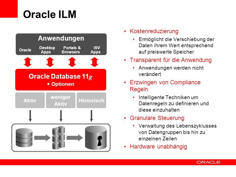Oracle ILM Kostenreduzierung Ermöglicht die Verschiebung der Daten ihrem Wert entsprechend auf preiswerte Speicher Transparent für die Anwendung Anwen
