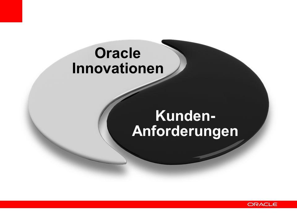 Oracle Audit Vault - Ein konsolidiertes Data Warehouse für alle Audit-Daten Selbst erstellte Berichte Oracle Audit Vault Berichte Audit Warehouse Data Mining Vor-definierte Rollen zur Aufgabentrennung Audit Policy Settings Partitioning Alerts Oracle App Svr OracleApplications Fremd-produkte OracleDatabase 9i R2 OracleDatabase 11g OracleDatabase 10g R1 / R2