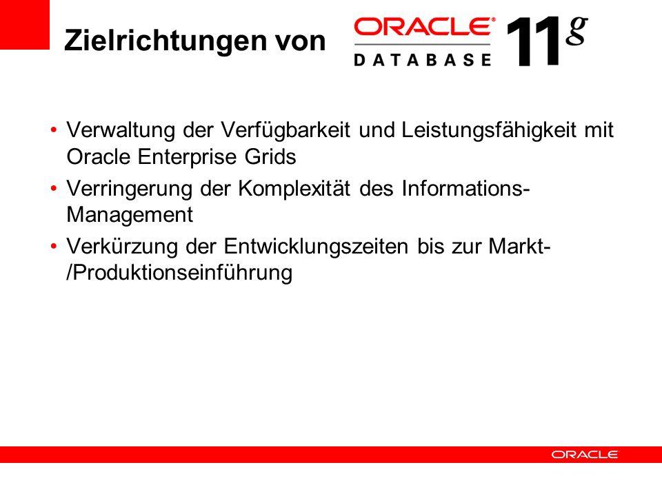 Zielrichtungen von Verwaltung der Verfügbarkeit und Leistungsfähigkeit mit Oracle Enterprise Grids Verringerung der Komplexität des Informations- Mana