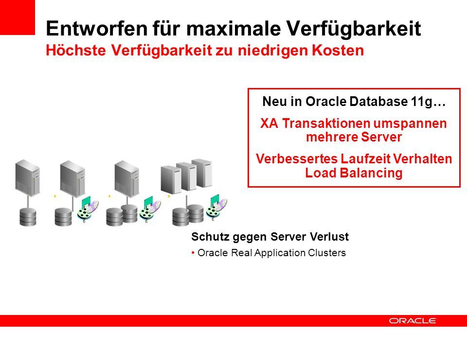 Entworfen für maximale Verfügbarkeit Höchste Verfügbarkeit zu niedrigen Kosten Neu in Oracle Database 11g… XA Transaktionen umspannen mehrere Server V