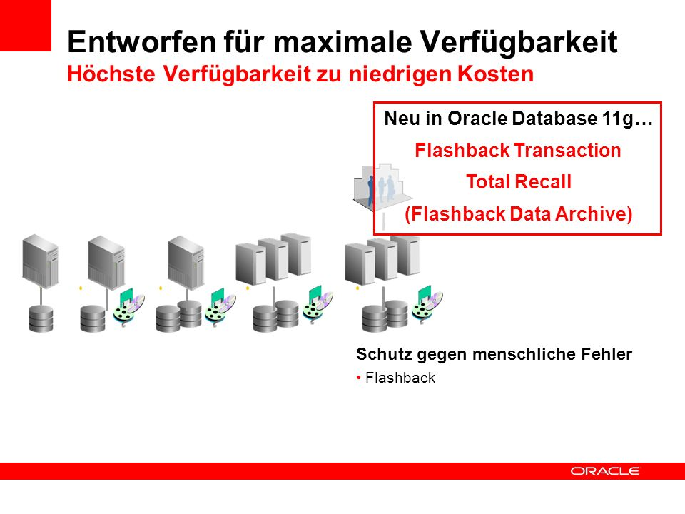 Entworfen für maximale Verfügbarkeit Höchste Verfügbarkeit zu niedrigen Kosten Schutz gegen menschliche Fehler Flashback Neu in Oracle Database 11g… Flashback Transaction Total Recall (Flashback Data Archive)