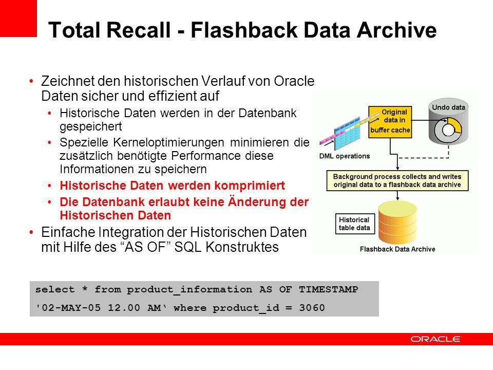 Total Recall - Flashback Data Archive Zeichnet den historischen Verlauf von Oracle Daten sicher und effizient auf Historische Daten werden in der Date