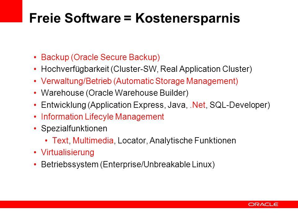 Warum Oracle Database 11g.