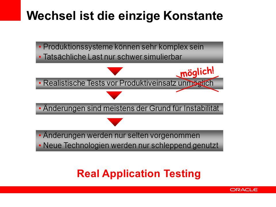 Wechsel ist die einzige Konstante Produktionssysteme können sehr komplex sein Tatsächliche Last nur schwer simulierbar Realistische Tests vor Produkti