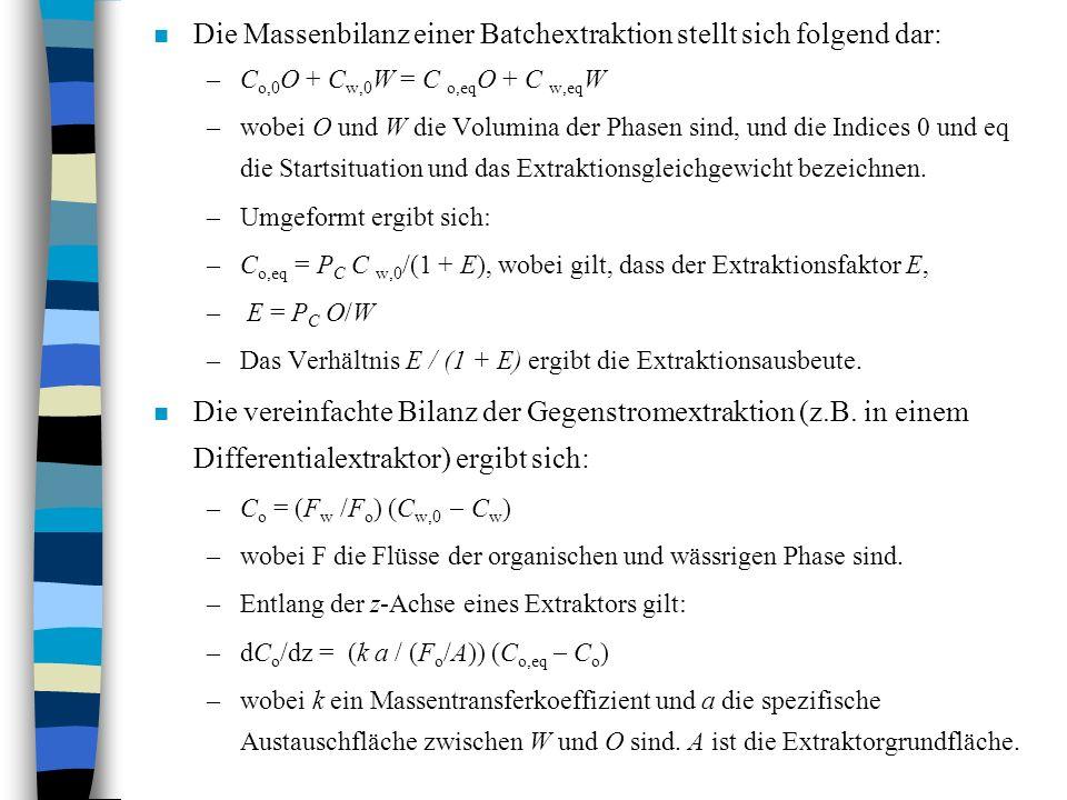 n Die Massenbilanz einer Batchextraktion stellt sich folgend dar: –C o,0 O + C w,0 W = C o,eq O + C w,eq W –wobei O und W die Volumina der Phasen sind