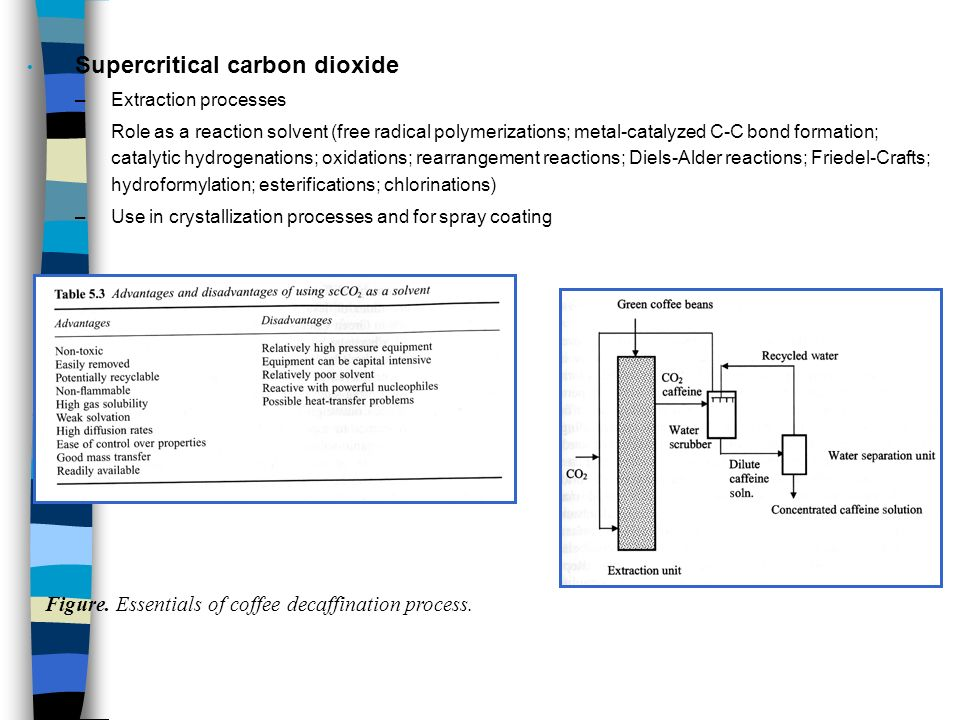 Supercritical carbon dioxide –Extraction processes –Role as a reaction solvent (free radical polymerizations; metal-catalyzed C-C bond formation; cata