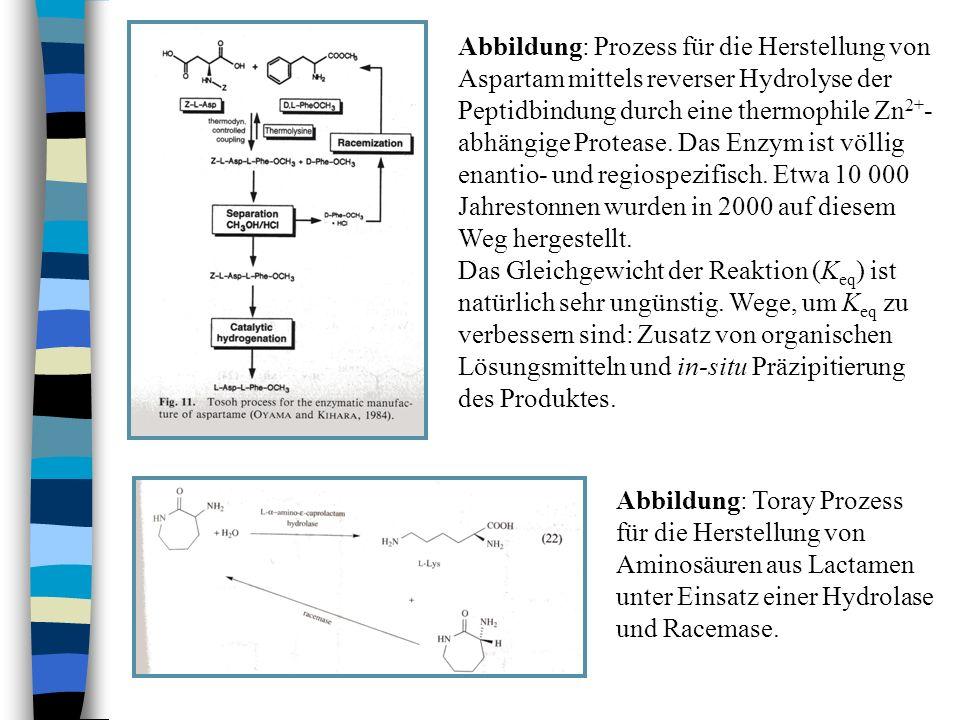 Abbildung: Prozess für die Herstellung von Aspartam mittels reverser Hydrolyse der Peptidbindung durch eine thermophile Zn 2+ - abhängige Protease. Da
