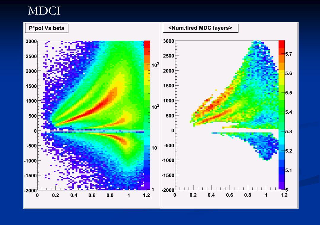Signalbreite versus Teilchenimpuls Messung einzelner Driftzellen (oberer Reihe) Normalisierte Signalbreite für ein Segment (unten) Data Nov01 Segment Single cell
