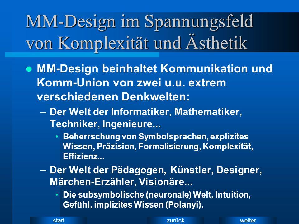 weiter zurück start MM-Design im Spannungsfeld von Komplexität und Ästhetik MM-Design beinhaltet Kommunikation und Komm-Union von zwei u.u. extrem ver