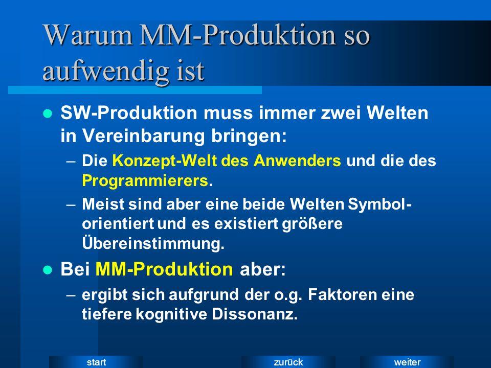 weiter zurück start Warum MM-Produktion so aufwendig ist SW-Produktion muss immer zwei Welten in Vereinbarung bringen: –Die Konzept-Welt des Anwenders und die des Programmierers.