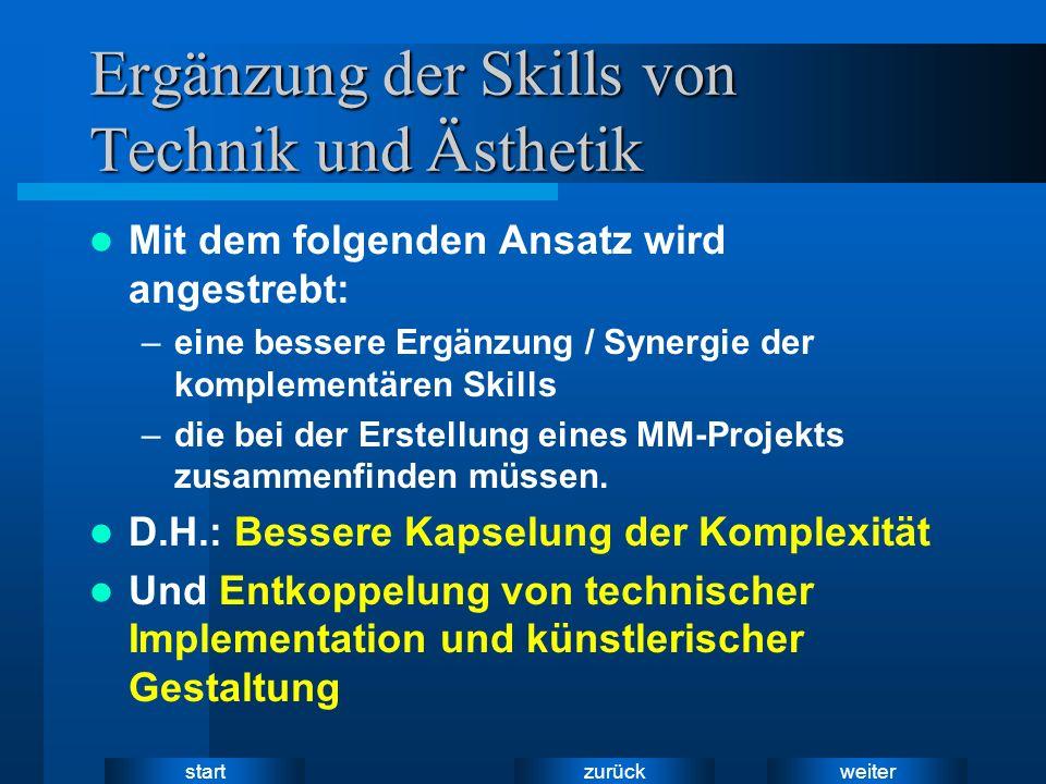 weiter zurück start Ergänzung der Skills von Technik und Ästhetik Mit dem folgenden Ansatz wird angestrebt: –eine bessere Ergänzung / Synergie der komplementären Skills –die bei der Erstellung eines MM-Projekts zusammenfinden müssen.