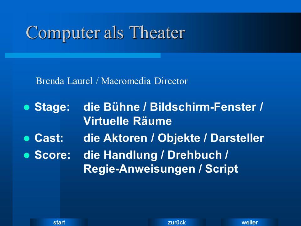 weiter zurück start Computer als Theater Stage:die Bühne / Bildschirm-Fenster / Virtuelle Räume Cast:die Aktoren / Objekte / Darsteller Score:die Handlung / Drehbuch / Regie-Anweisungen / Script Brenda Laurel / Macromedia Director