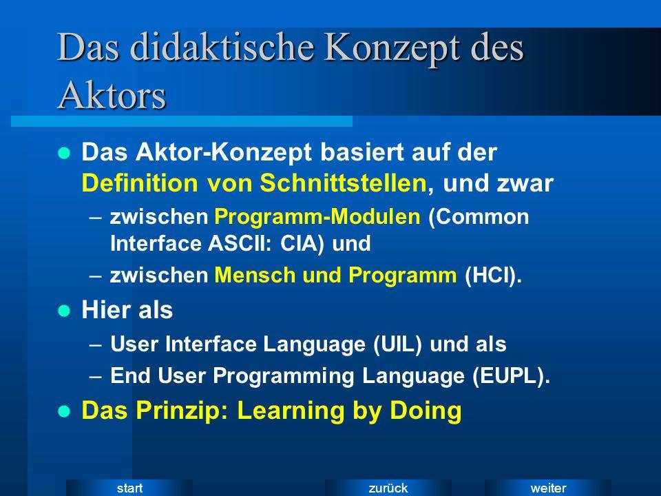 weiter zurück start Das didaktische Konzept des Aktors Das Aktor-Konzept basiert auf der Definition von Schnittstellen, und zwar –zwischen Programm-Modulen (Common Interface ASCII: CIA) und –zwischen Mensch und Programm (HCI).