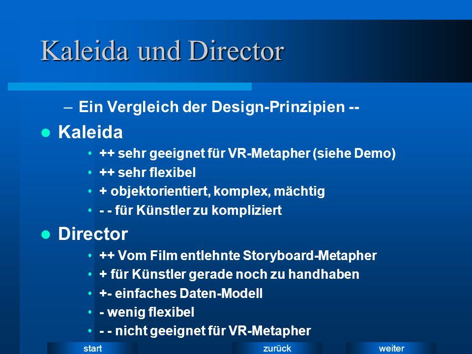 weiter zurück start Kaleida und Director –Ein Vergleich der Design-Prinzipien -- Kaleida ++ sehr geeignet für VR-Metapher (siehe Demo) ++ sehr flexibel + objektorientiert, komplex, mächtig - - für Künstler zu kompliziert Director ++ Vom Film entlehnte Storyboard-Metapher + für Künstler gerade noch zu handhaben +- einfaches Daten-Modell - wenig flexibel - - nicht geeignet für VR-Metapher