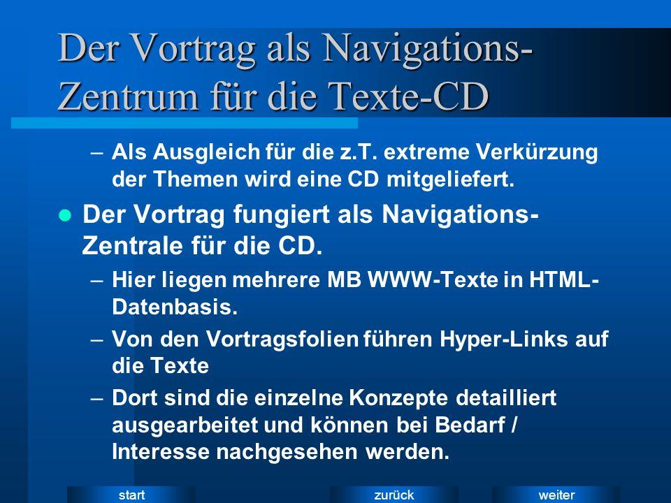 weiter zurück start Der Vortrag als Navigations- Zentrum für die Texte-CD –Als Ausgleich für die z.T. extreme Verkürzung der Themen wird eine CD mitge