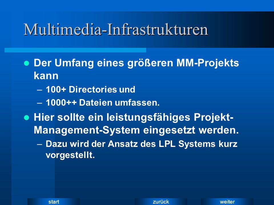 weiter zurück startMultimedia-Infrastrukturen Der Umfang eines größeren MM-Projekts kann –100+ Directories und –1000++ Dateien umfassen.
