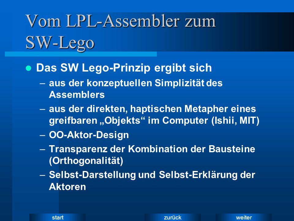 weiter zurück start Vom LPL-Assembler zum SW-Lego Das SW Lego-Prinzip ergibt sich –aus der konzeptuellen Simplizität des Assemblers –aus der direkten, haptischen Metapher eines greifbaren Objekts im Computer (Ishii, MIT) –OO-Aktor-Design –Transparenz der Kombination der Bausteine (Orthogonalität) –Selbst-Darstellung und Selbst-Erklärung der Aktoren