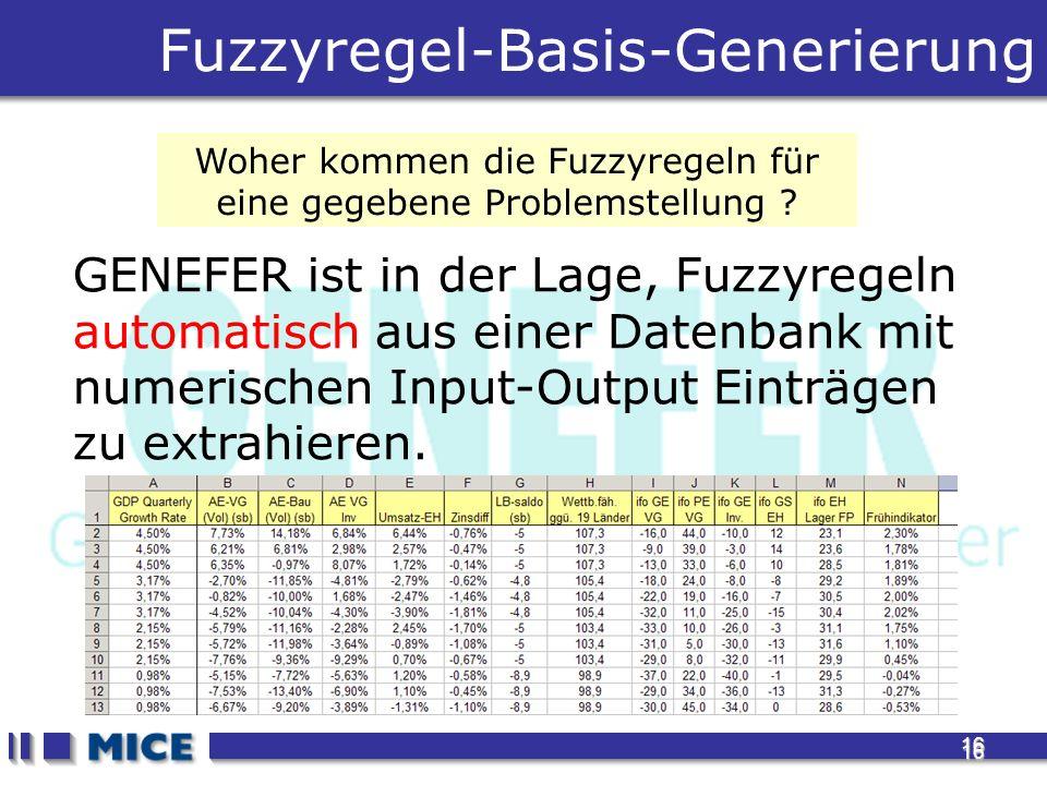 16 16 Fuzzyregel-Basis-Generierung Woher kommen die Fuzzyregeln für eine gegebene Problemstellung ? GENEFER ist in der Lage, Fuzzyregeln automatisch a