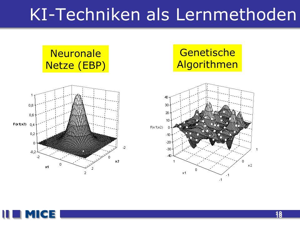 18 18 Neuronale Netze (EBP) Genetische Algorithmen KI-Techniken als Lernmethoden