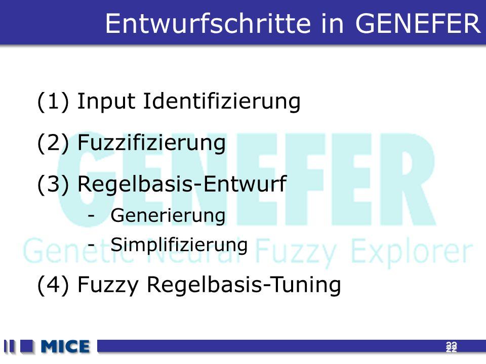 22 22 Entwurfschritte in GENEFER (1)Input Identifizierung (2)Fuzzifizierung (3)Regelbasis-Entwurf -Generierung -Simplifizierung (4)Fuzzy Regelbasis-Tu