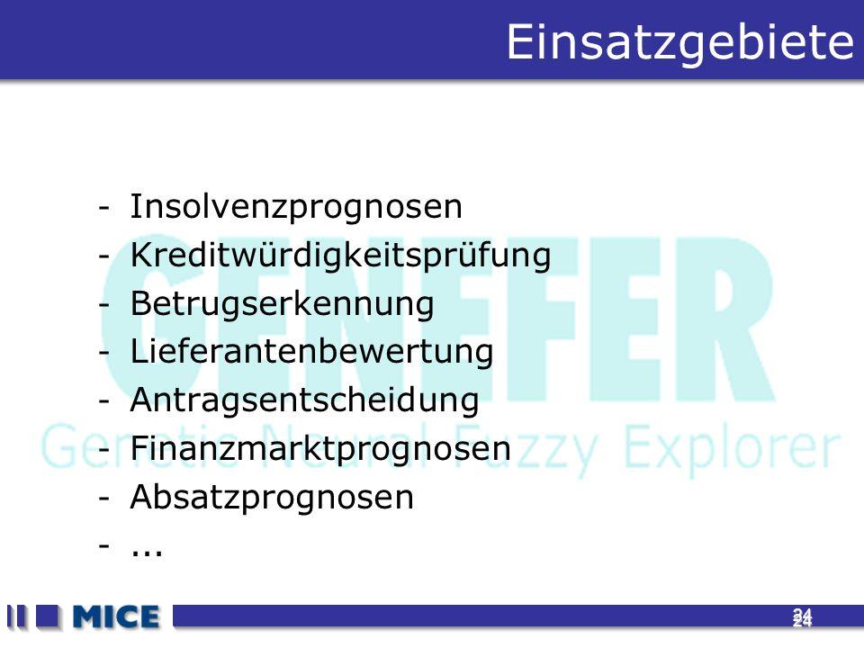 24 24 Einsatzgebiete - Insolvenzprognosen - Kreditwürdigkeitsprüfung - Betrugserkennung - Lieferantenbewertung - Antragsentscheidung - Finanzmarktprog