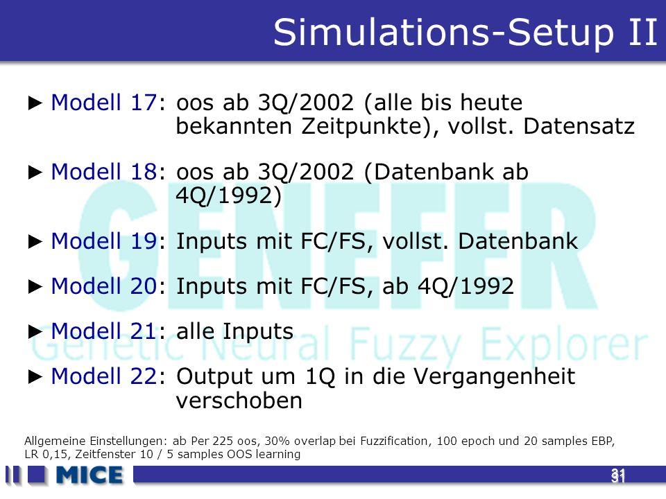 31 31 Simulations-Setup II Modell 17: oos ab 3Q/2002 (alle bis heute bekannten Zeitpunkte), vollst. Datensatz Modell 18: oos ab 3Q/2002 (Datenbank ab