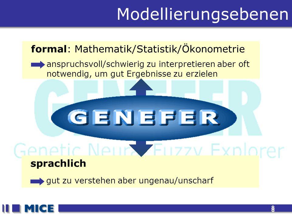 8 8 formal: Mathematik/Statistik/Ökonometrie anspruchsvoll/schwierig zu interpretieren aber oft notwendig, um gut Ergebnisse zu erzielen sprachlich gut zu verstehen aber ungenau/unscharf Modellierungsebenen