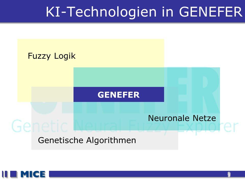 9 9 Fuzzy Logik Genetische Algorithmen Neuronale Netze GENEFER KI-Technologien in GENEFER