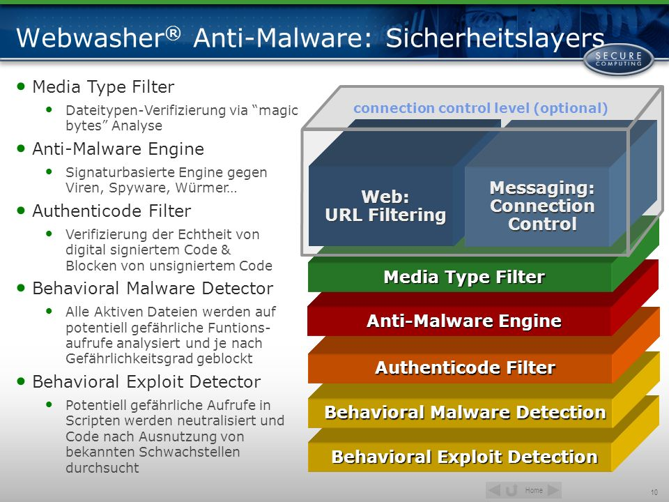 Home 10 Webwasher ® Anti-Malware: Sicherheitslayers Behavioral Exploit Detection Behavioral Malware Detection Authenticode Filter Anti-Malware Engine