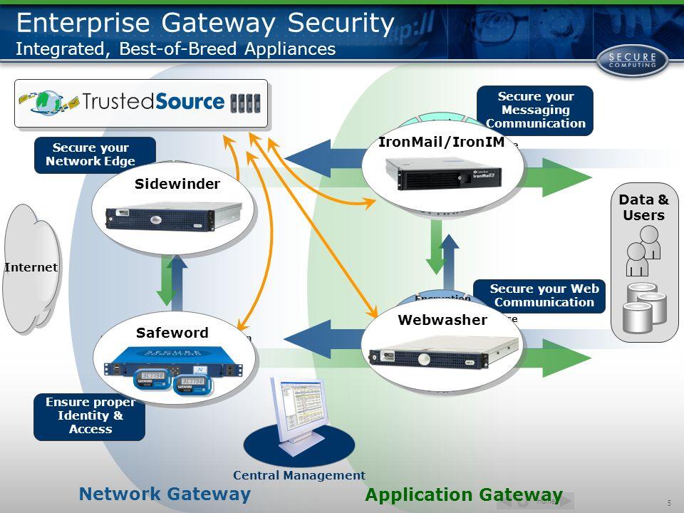Home 46 Webwasher Anti Virus – Einige Highlights Document Inspector - Öffnet MS Office und PDF Dateien zur weiteren Analyse durch Proactive Security und die Anti-Viren Engines.